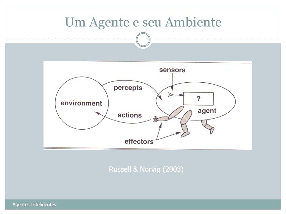 Um Agente e seu Ambiente Agentes Inteligentes 5 Russell & Norvig (2003)