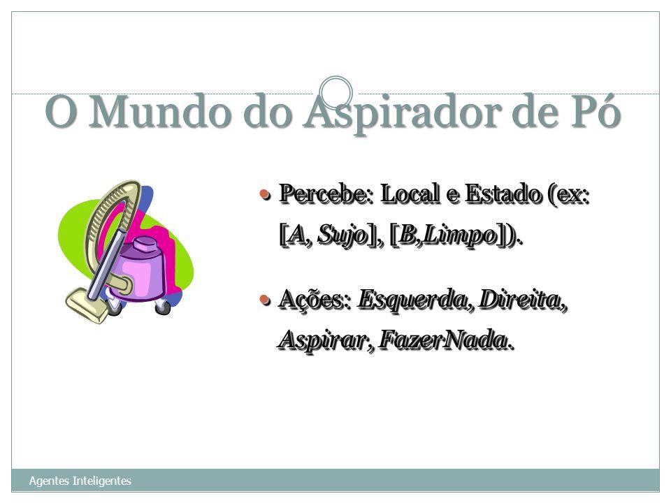 O Mundo do Aspirador de Pó Percebe: Local e Estado (ex: [A, Sujo], [B,Limpo]). Percebe: Local e Estado (ex: [A, Sujo], [B,Limpo]). Ações: Esquerda, Di