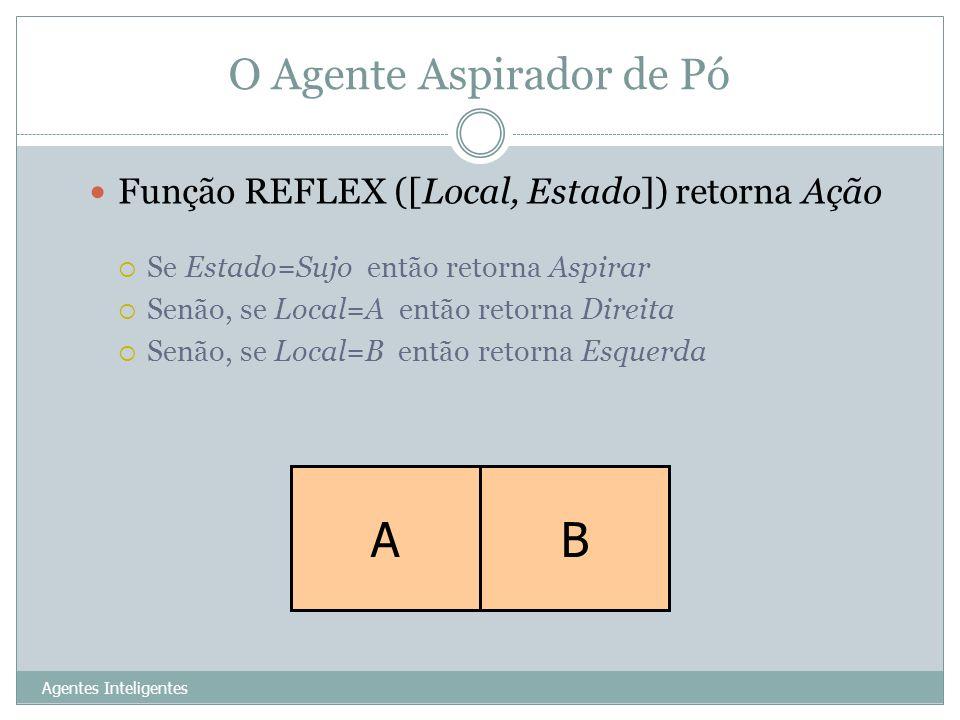 O Agente Aspirador de Pó Agentes Inteligentes 8 Função REFLEX ([Local, Estado]) retorna Ação Se Estado=Sujo então retorna Aspirar Senão, se Local=A en