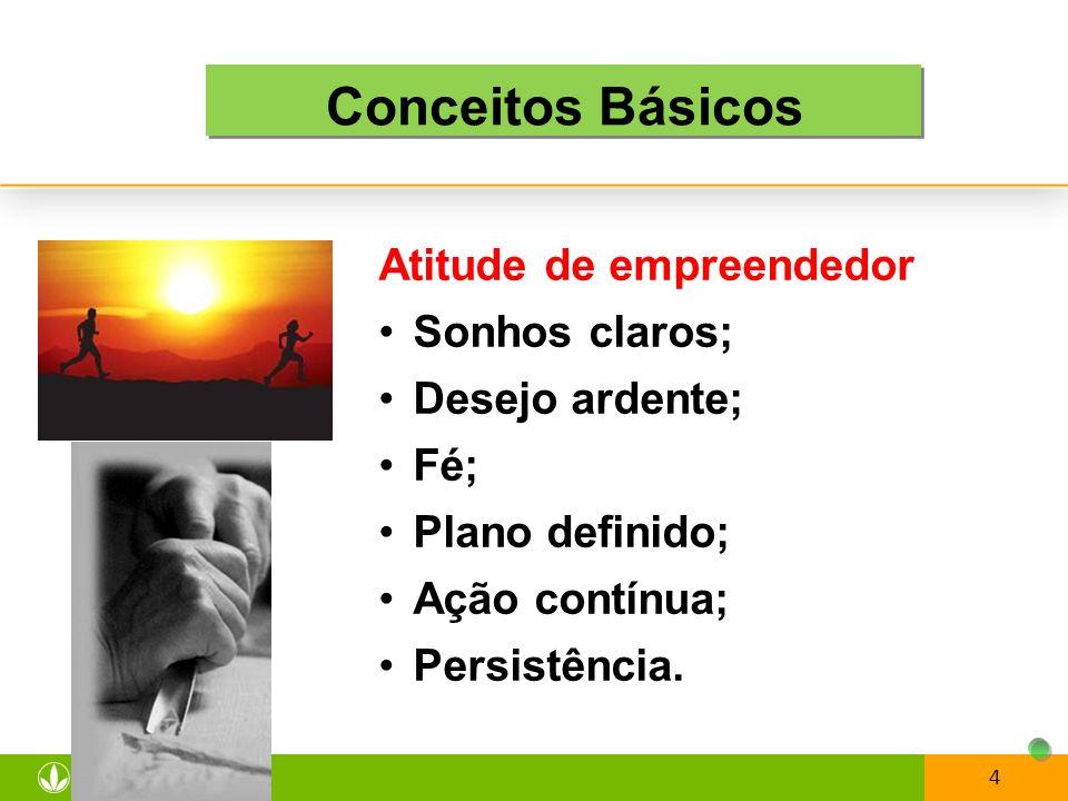 4 Atitude de empreendedor Sonhos claros; Desejo ardente; Fé; Plano definido; Ação contínua; Persistência. Conceitos Básicos