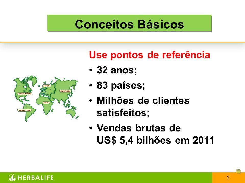 5 Use pontos de referência 32 anos; 83 países; Milhões de clientes satisfeitos; Vendas brutas de US$ 5,4 bilhões em 2011 Conceitos Básicos