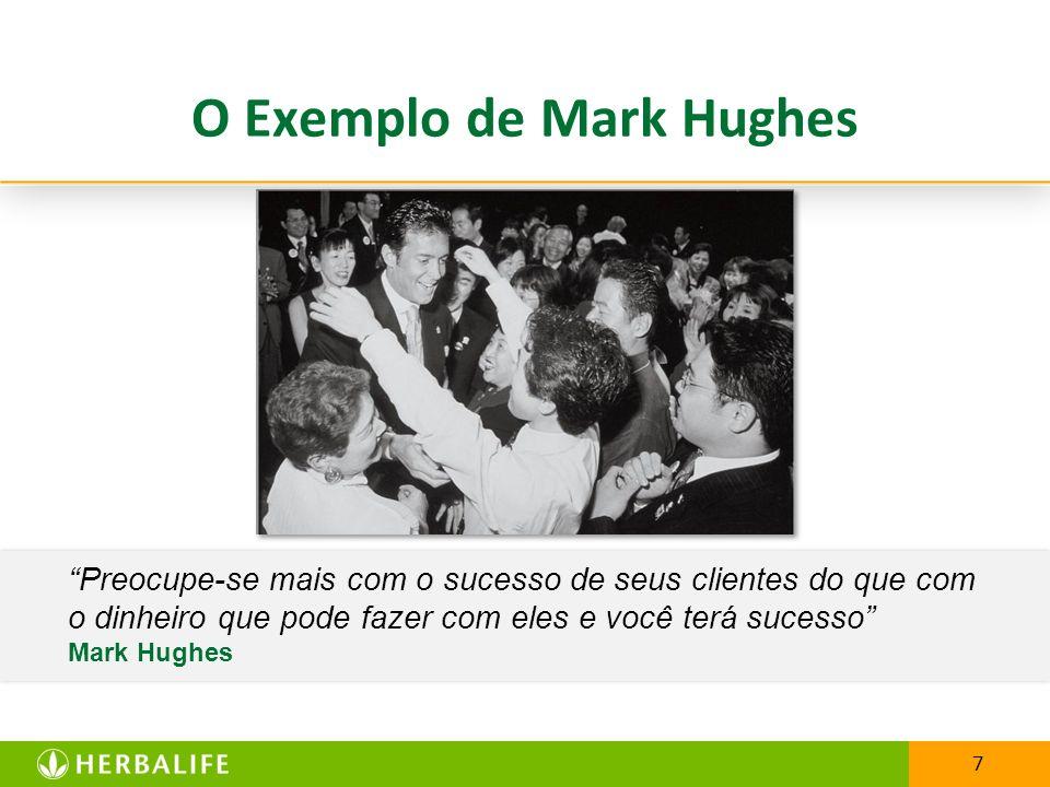 7 O Exemplo de Mark Hughes Preocupe-se mais com o sucesso de seus clientes do que com o dinheiro que pode fazer com eles e você terá sucesso Mark Hugh