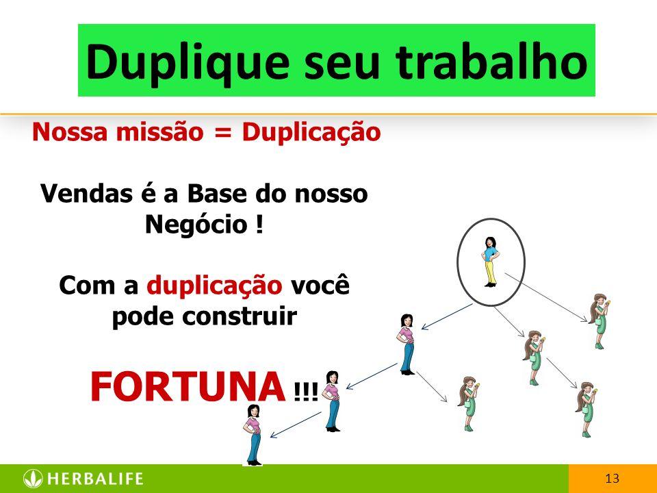 13 Nossa missão = Duplicação Vendas é a Base do nosso Negócio ! Com a duplicação você pode construir FORTUNA !!! Duplique seu trabalho