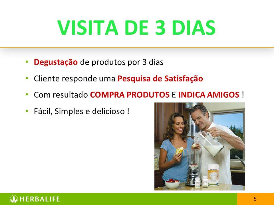 5 VISITA DE 3 DIAS Degustação de produtos por 3 dias Cliente responde uma Pesquisa de Satisfação Com resultado COMPRA PRODUTOS E INDICA AMIGOS ! Fácil