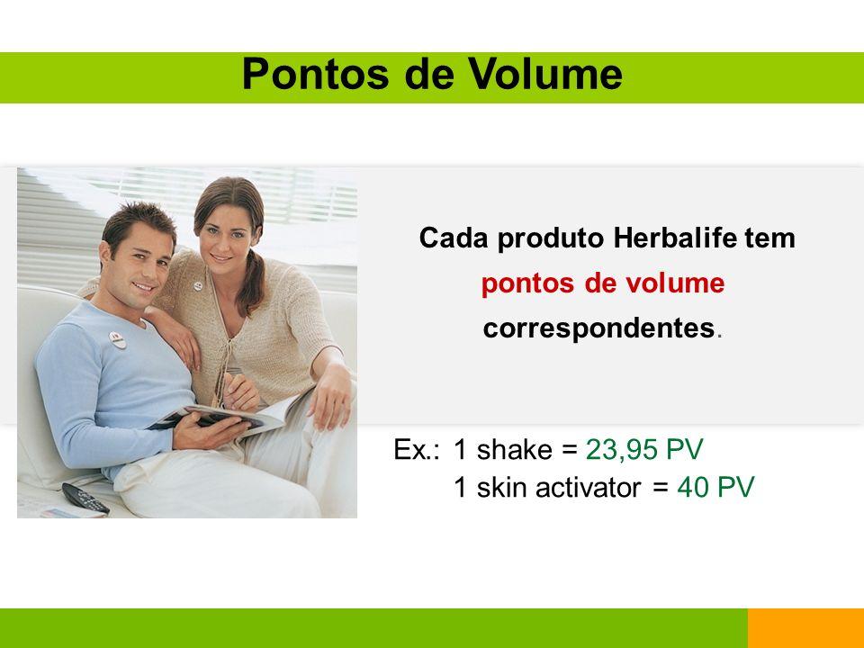 Pontos de Volume Cada produto Herbalife tem pontos de volume correspondentes. Ex.:1 shake = 23,95 PV 1 skin activator = 40 PV