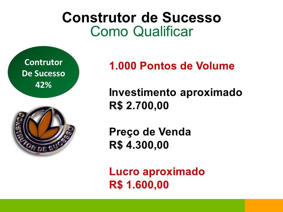 Construtor de Sucesso Como Qualificar 1.000 Pontos de Volume Investimento aproximado R$ 2.700,00 Preço de Venda R$ 4.300,00 Lucro aproximado R$ 1.600,