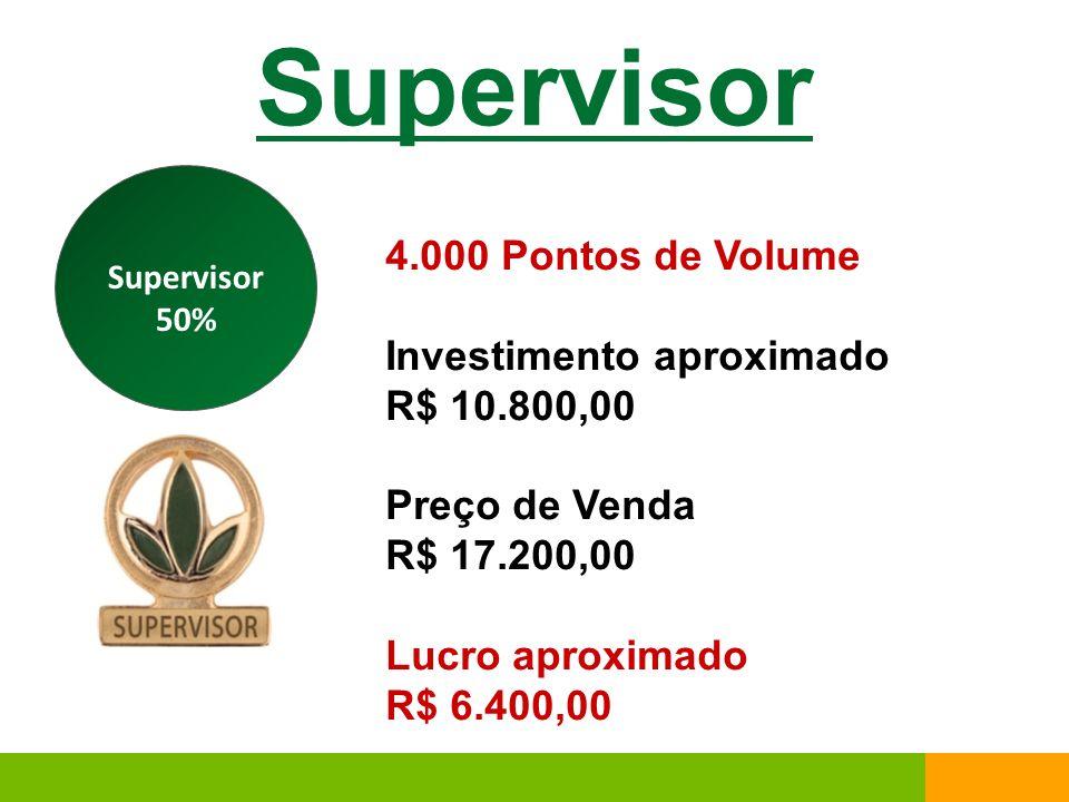 Supervisor 4.000 Pontos de Volume Investimento aproximado R$ 10.800,00 Preço de Venda R$ 17.200,00 Lucro aproximado R$ 6.400,00 Supervisor 50%