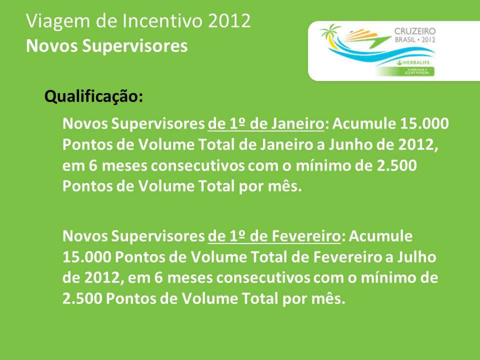 Viagem de Incentivo 2012 Novos Supervisores Qualificação: Novos Supervisores de 1º de Março: Acumule 15.000 Pontos de Volume Total de Março a Agosto de 2012, em 6 meses consecutivos com o mínimo de 2.500 Pontos de Volume Total por mês.