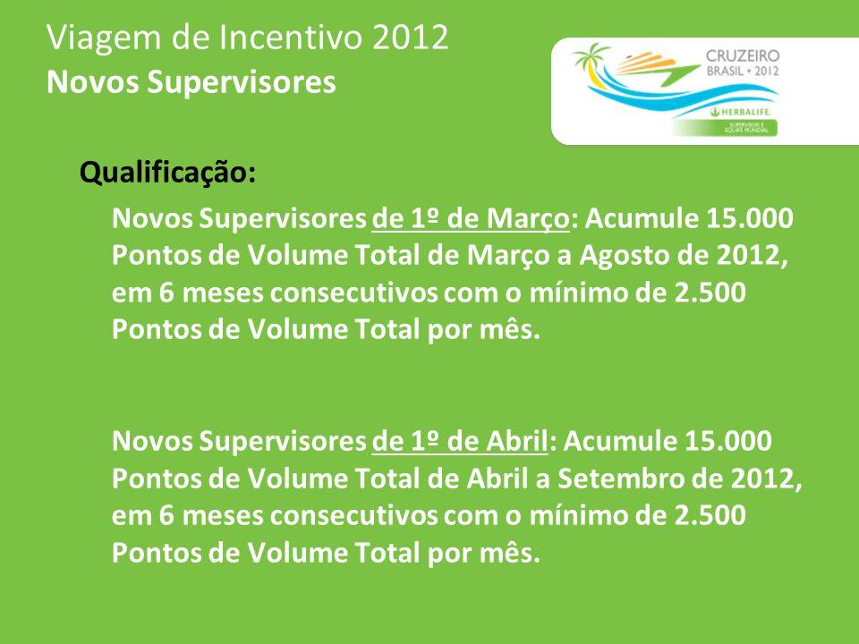Viagem de Incentivo 2012 Novos Supervisores Qualificação: Novos Supervisores de 1º de Maio: Acumule 15.000 Pontos de Volume Total de Maio a Outubro de 2012, em 6 meses consecutivos com o mínimo de 2.500 Pontos de Volume Total por mês.