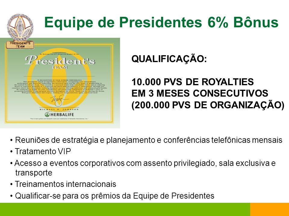 Equipe de Presidentes 6% Bônus Reuniões de estratégia e planejamento e conferências telefônicas mensais Tratamento VIP Acesso a eventos corporativos c