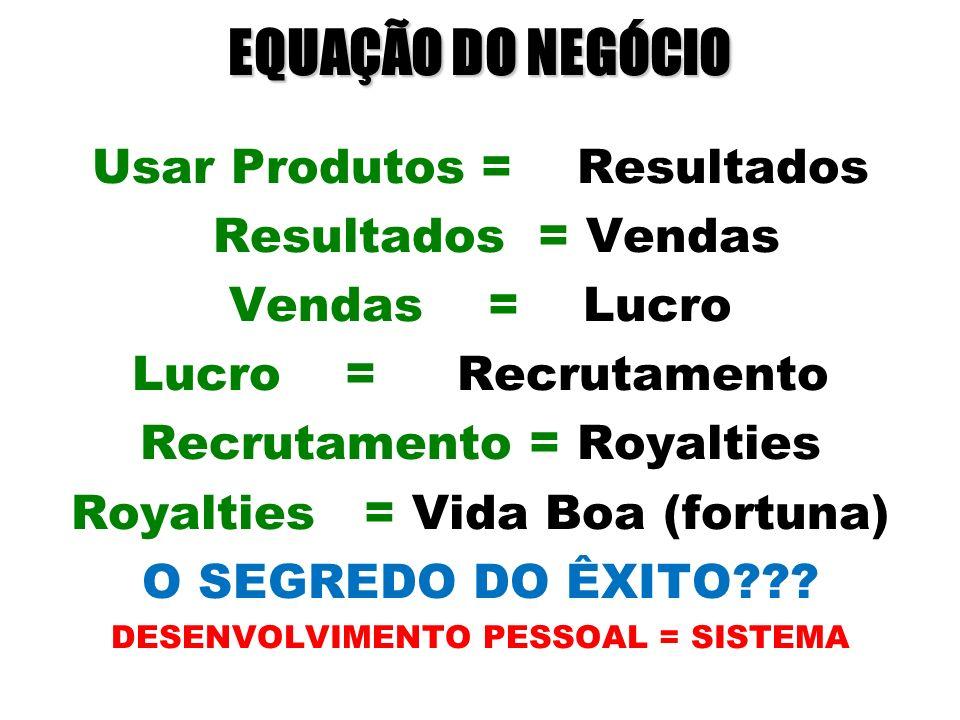 EQUAÇÃO DO NEGÓCIO Usar Produtos = Resultados Resultados = Vendas Vendas = Lucro Lucro = Recrutamento Recrutamento = Royalties Royalties = Vida Boa (f