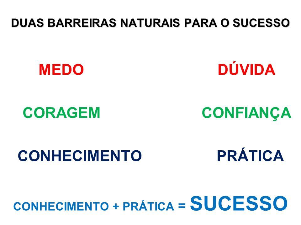 DUAS BARREIRAS NATURAIS PARA O SUCESSO MEDO DÚVIDA CORAGEM CONFIANÇA CONHECIMENTO PRÁTICA CONHECIMENTO + PRÁTICA = SUCESSO