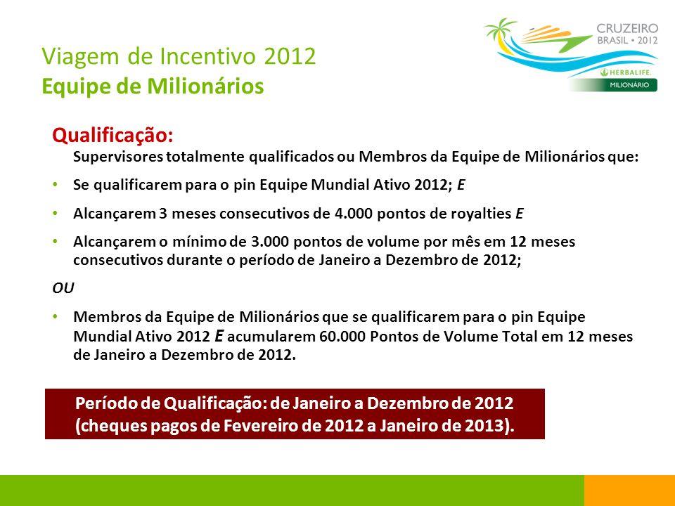 Qualificação: Supervisores totalmente qualificados ou Membros da Equipe de Milionários que: Se qualificarem para o pin Equipe Mundial Ativo 2012; E Al