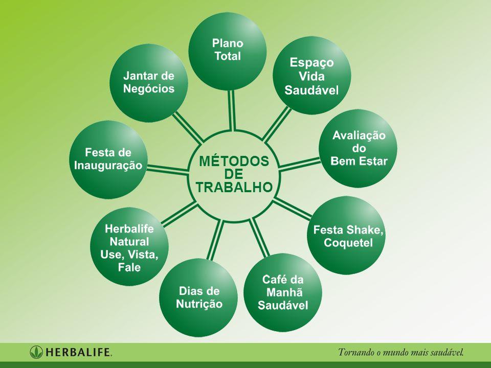 MÉTODOS DE TRABALHO