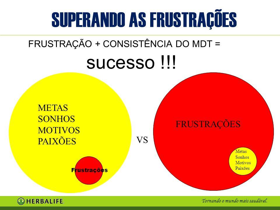 Tornando o mundo mais saudável. SUPERANDO AS FRUSTRAÇÕES FRUSTRAÇÃO + CONSISTÊNCIA DO MDT = sucesso !!! METAS SONHOS MOTIVOS PAIXÕES Frustrações FRUST