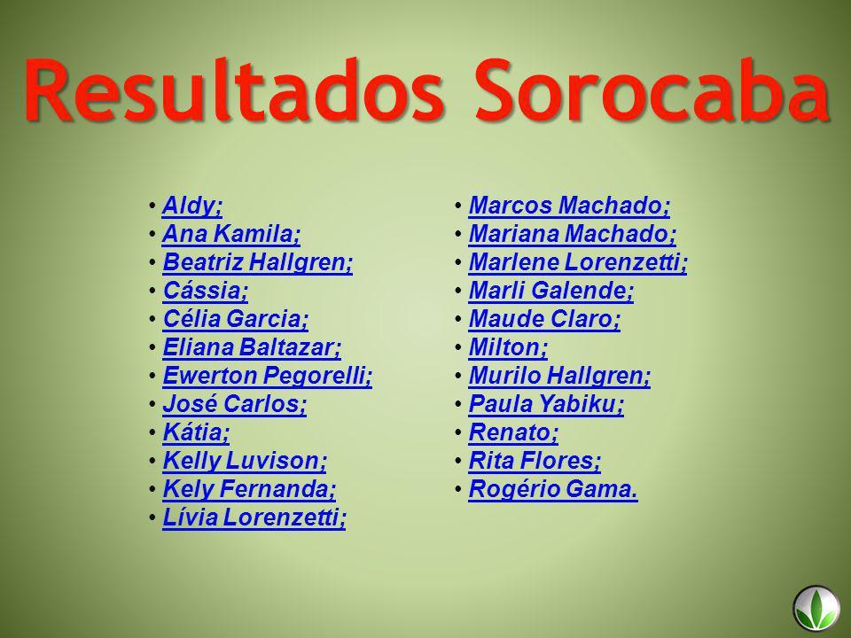 Resultados Sorocaba Aldy; Ana Kamila; Beatriz Hallgren; Cássia; Célia Garcia; Eliana Baltazar; Ewerton Pegorelli; José Carlos; Kátia; Kelly Luvison; K