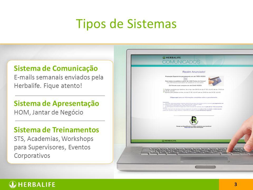 3 Tipos de Sistemas Sistema de Comunicação E-mails semanais enviados pela Herbalife. Fique atento! Sistema de Apresentação HOM, Jantar de Negócio Sist