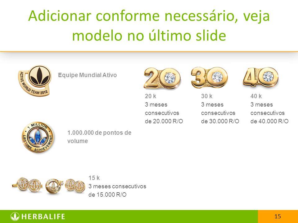 15 Adicionar conforme necessário, veja modelo no último slide 15 15 k 3 meses consecutivos de 15.000 R/O 1.000.000 de pontos de volume Equipe Mundial
