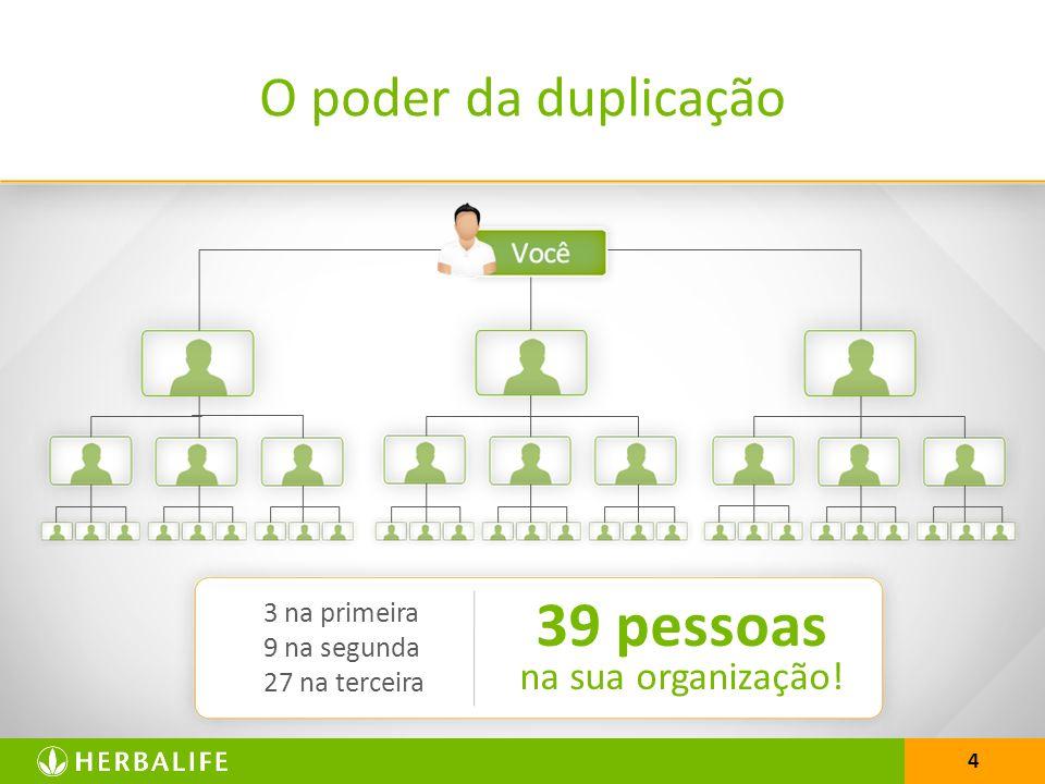 4 O poder da duplicação 3 na primeira 9 na segunda 27 na terceira 39 pessoas na sua organização!
