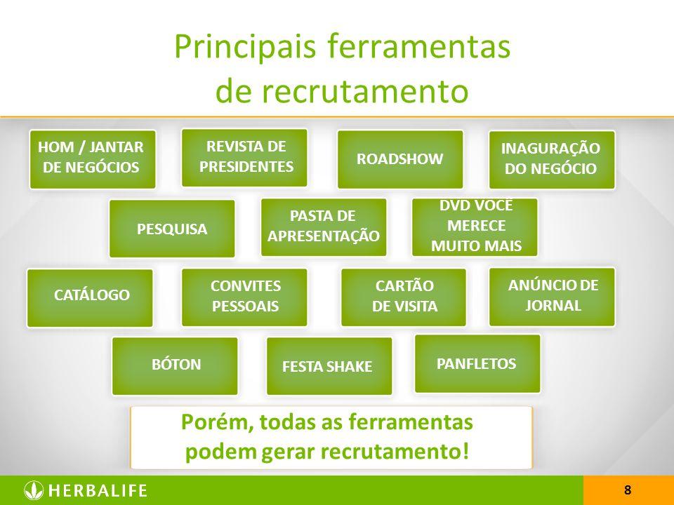 8 ROADSHOW Principais ferramentas de recrutamento CATÁLOGO HOM / JANTAR DE NEGÓCIOS PESQUISA FESTA SHAKE CARTÃO DE VISITA DVD VOCÊ MERECE MUITO MAIS P