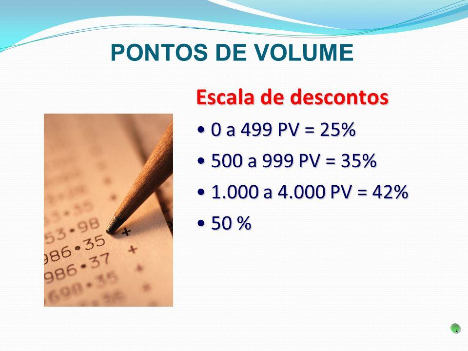 Escala de descontos 0 a 499 PV = 25%0 a 499 PV = 25% 500 a 999 PV = 35%500 a 999 PV = 35% 1.000 a 4.000 PV = 42%1.000 a 4.000 PV = 42% 50 %50 % PONTOS