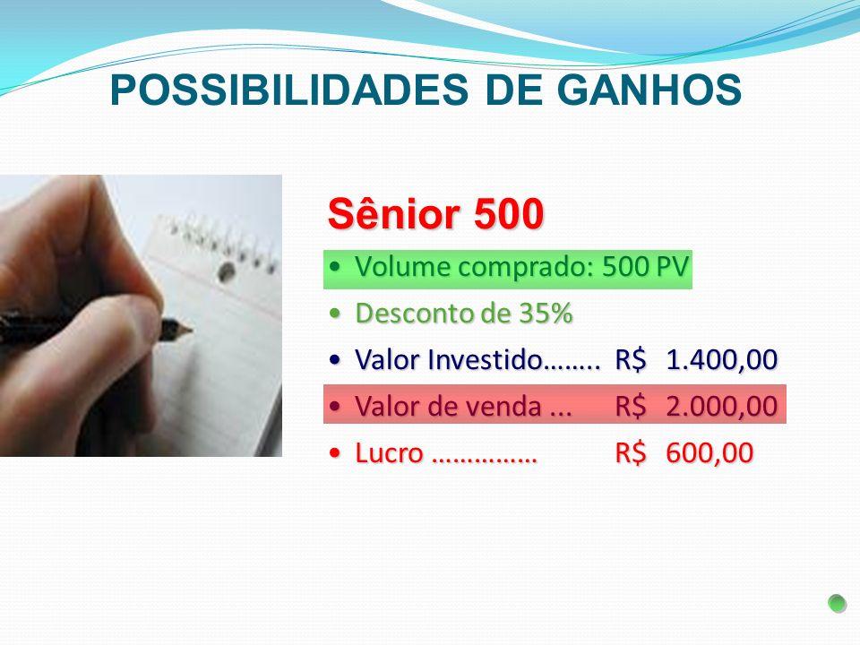 Sênior 500 Volume comprado: 500 PVVolume comprado: 500 PV Desconto de 35%Desconto de 35% Valor Investido……..R$ 1.400,00Valor Investido……..R$ 1.400,00