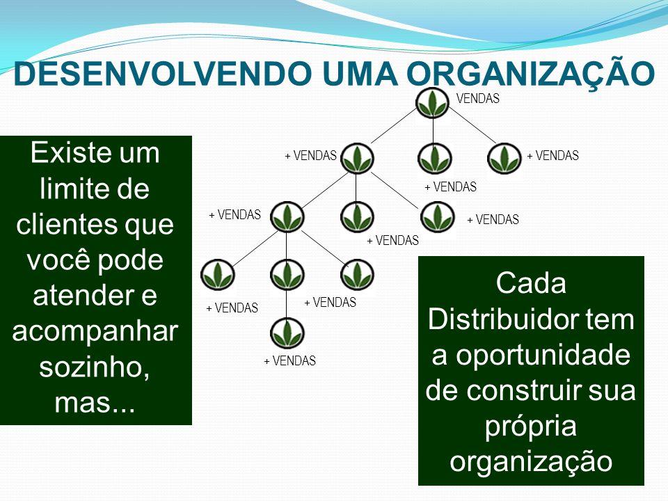 Cada Distribuidor tem a oportunidade de construir sua própria organização Existe um limite de clientes que você pode atender e acompanhar sozinho, mas