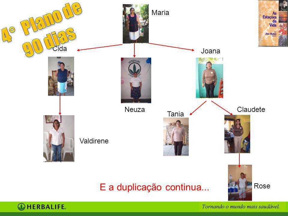 Joana Cida ClaudeteNeuza Valdirene Rose Tania Maria E a duplicação continua...