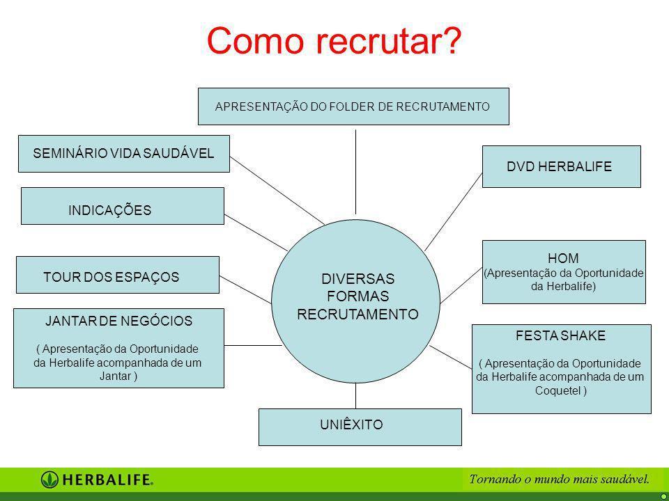 Como recrutar? DIVERSAS FORMAS RECRUTAMENTO APRESENTAÇÃO DO FOLDER DE RECRUTAMENTO DVD HERBALIFE HOM (Apresentação da Oportunidade da Herbalife) JANTA