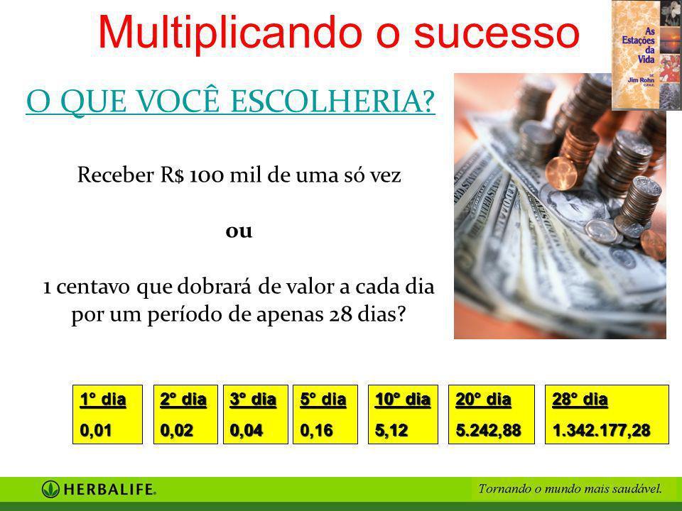 O QUE VOCÊ ESCOLHERIA? Receber R$ 100 mil de uma só vez ou 1 centavo que dobrará de valor a cada dia por um período de apenas 28 dias? 1° dia 0,01 2°