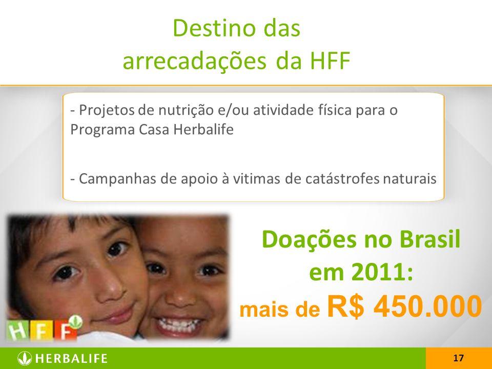 17 Doações no Brasil em 2011: mais de R$ 450.000 Destino das arrecadações da HFF - Projetos de nutrição e/ou atividade física para o Programa Casa Herbalife - Campanhas de apoio à vitimas de catástrofes naturais
