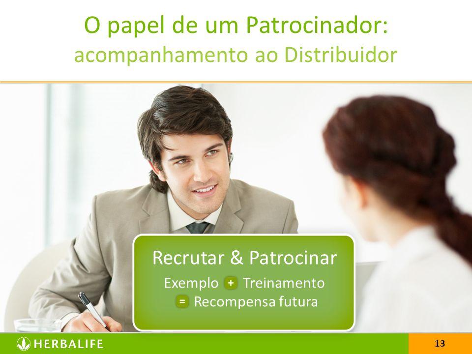 13 O papel de um Patrocinador: acompanhamento ao Distribuidor Recrutar & Patrocinar Exemplo Treinamento Recompensa futura