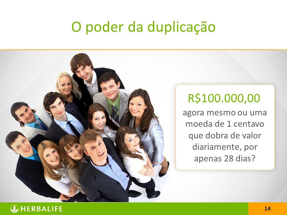 14 O poder da duplicação agora mesmo ou uma moeda de 1 centavo que dobra de valor diariamente, por apenas 28 dias? R$100.000,00