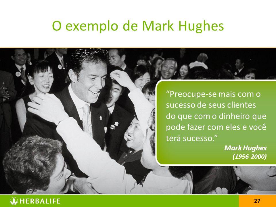 27 Preocupe-se mais com o sucesso de seus clientes do que com o dinheiro que pode fazer com eles e você terá sucesso. Mark Hughes (1956-2000) O exempl