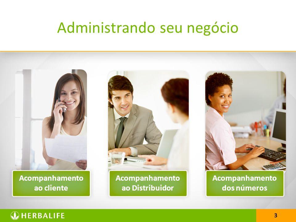3 Administrando seu negócio Acompanhamento ao Distribuidor Acompanhamento dos números Acompanhamento ao cliente