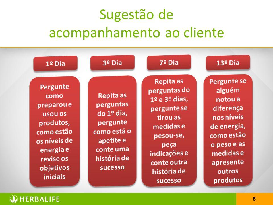 8 Sugestão de acompanhamento ao cliente