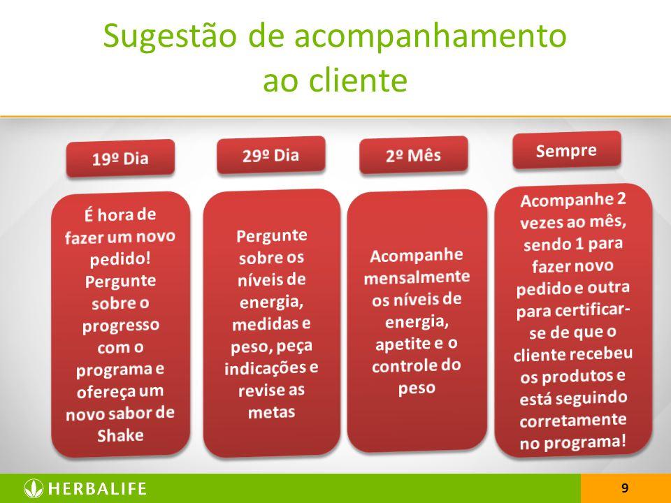 9 Sugestão de acompanhamento ao cliente