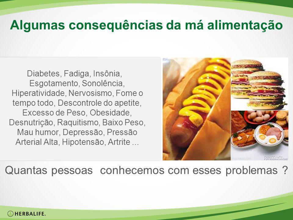 Algumas consequências da má alimentação Diabetes, Fadiga, Insônia, Esgotamento, Sonolência, Hiperatividade, Nervosismo, Fome o tempo todo, Descontrole