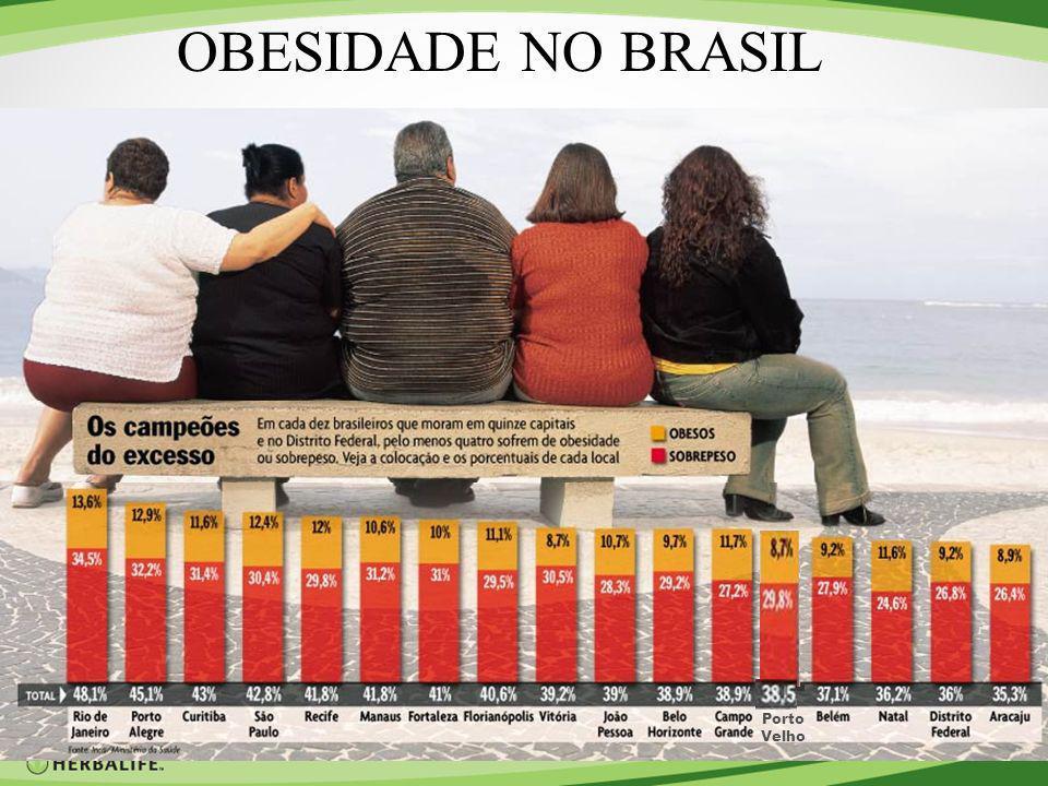 Marcelo Correa/1000 Palavras Porto Velho OBESIDADE NO BRASIL