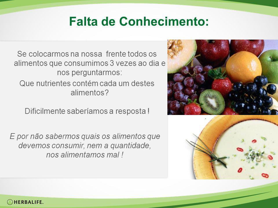 Falta de Conhecimento: Se colocarmos na nossa frente todos os alimentos que consumimos 3 vezes ao dia e nos perguntarmos: Que nutrientes contém cada u