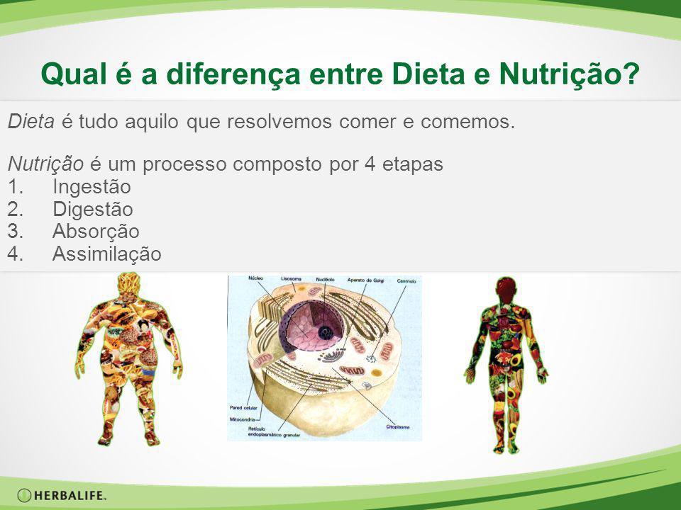 Qual é a diferença entre Dieta e Nutrição? Dieta é tudo aquilo que resolvemos comer e comemos. Nutrição é um processo composto por 4 etapas 1.Ingestão