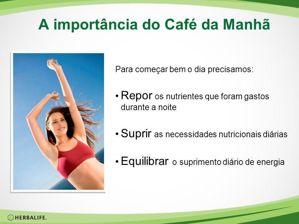 A importância do Café da Manhã Para começar bem o dia precisamos: Repor os nutrientes que foram gastos durante a noite Suprir as necessidades nutricio