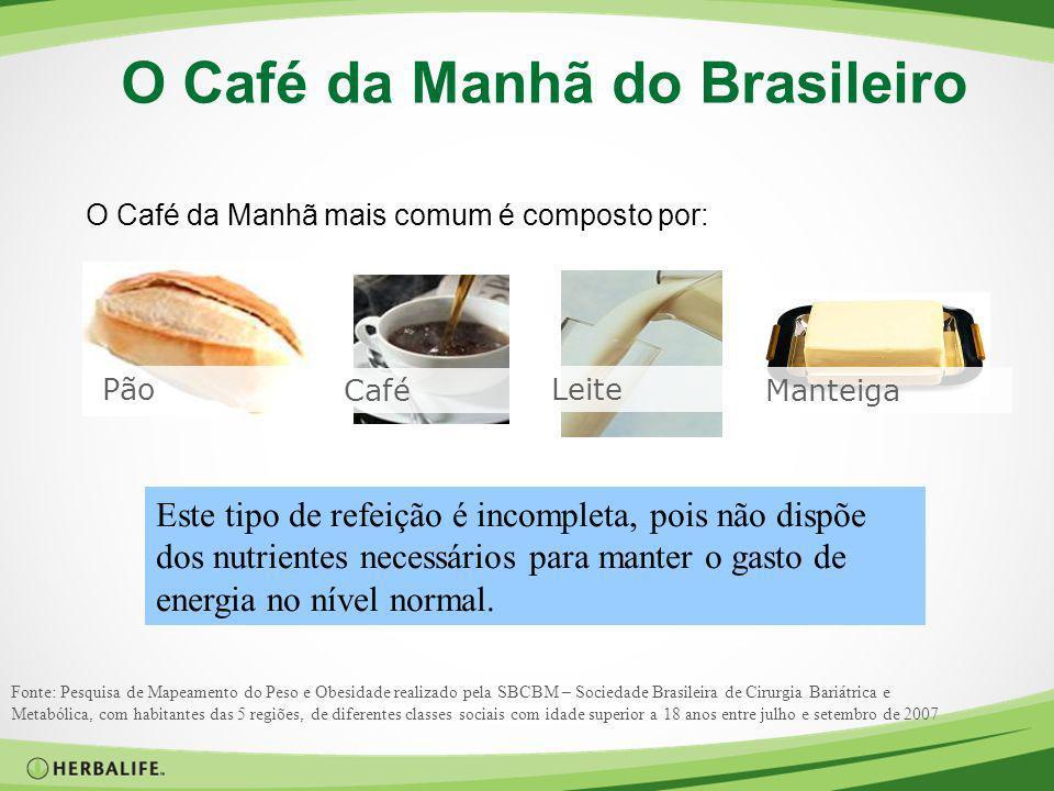 O Café da Manhã do Brasileiro O Café da Manhã mais comum é composto por: Café Pão Leite Manteiga Este tipo de refeição é incompleta, pois não dispõe d