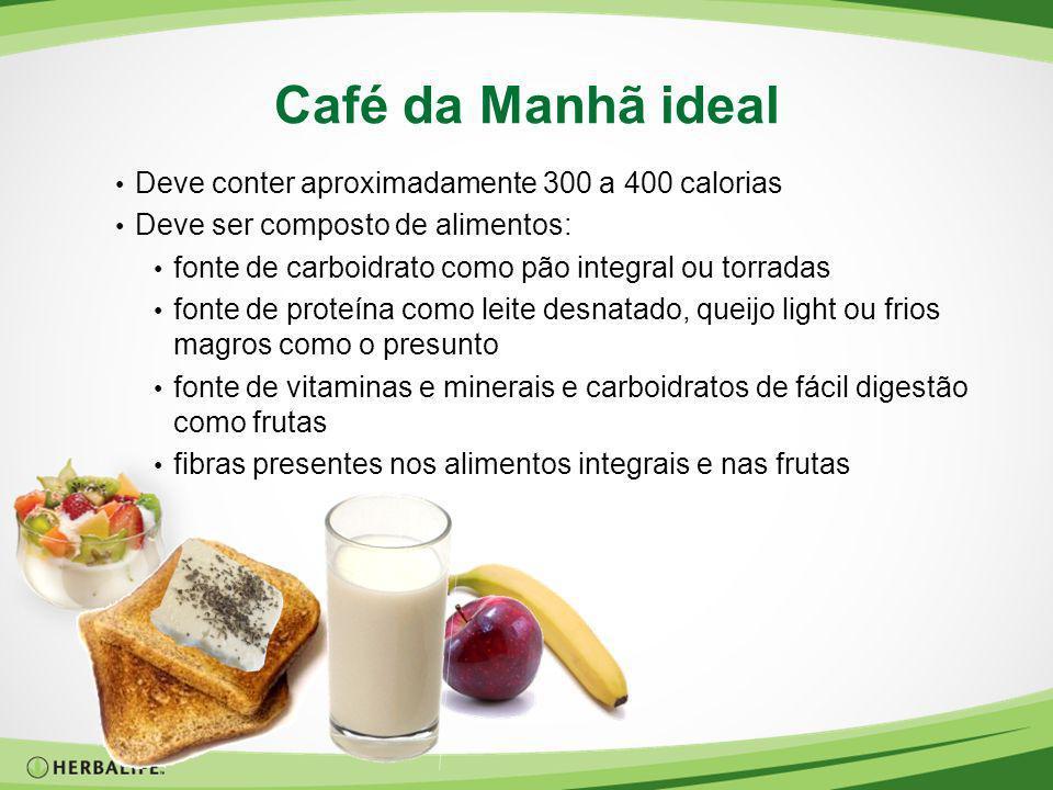 Café da Manhã ideal Deve conter aproximadamente 300 a 400 calorias Deve ser composto de alimentos: fonte de carboidrato como pão integral ou torradas