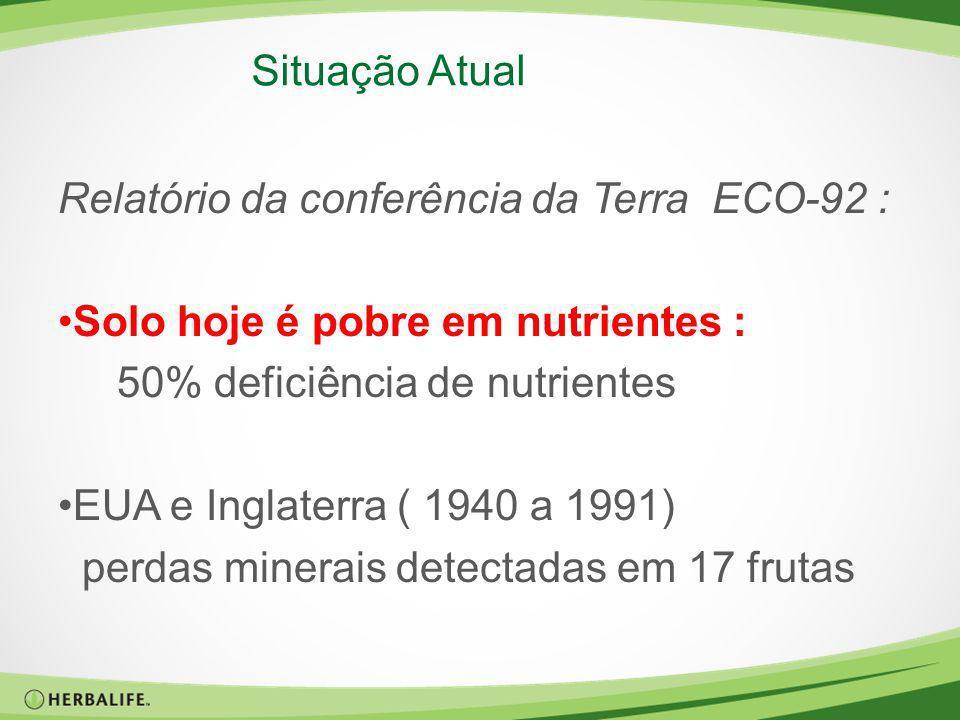 Situação Atual Relatório da conferência da Terra ECO-92 : Solo hoje é pobre em nutrientes : 50% deficiência de nutrientes EUA e Inglaterra ( 1940 a 19