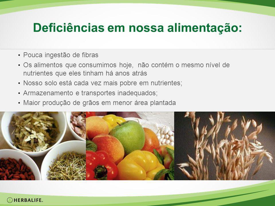 Deficiências em nossa alimentação: Pouca ingestão de fibras Os alimentos que consumimos hoje, não contém o mesmo nível de nutrientes que eles tinham h