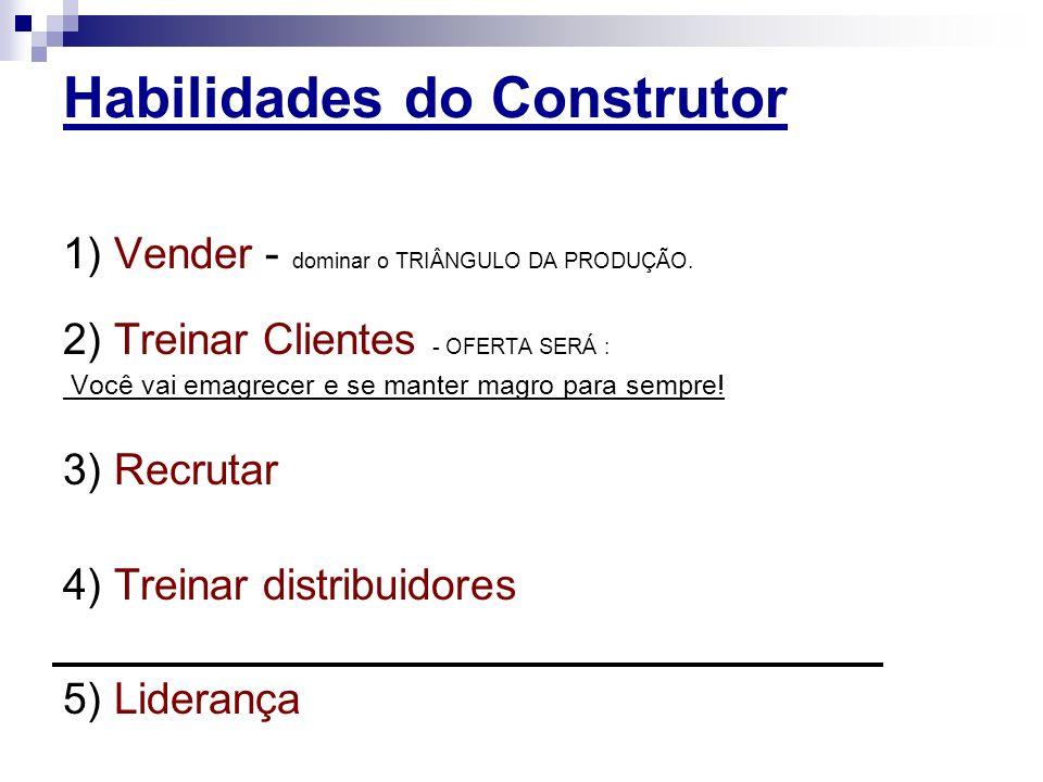 Habilidades do Construtor 1) Vender - dominar o TRIÂNGULO DA PRODUÇÃO. 2) Treinar Clientes - OFERTA SERÁ : Você vai emagrecer e se manter magro para s