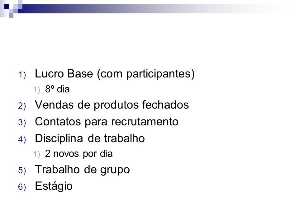 1) Lucro Base (com participantes) 1) 8º dia 2) Vendas de produtos fechados 3) Contatos para recrutamento 4) Disciplina de trabalho 1) 2 novos por dia