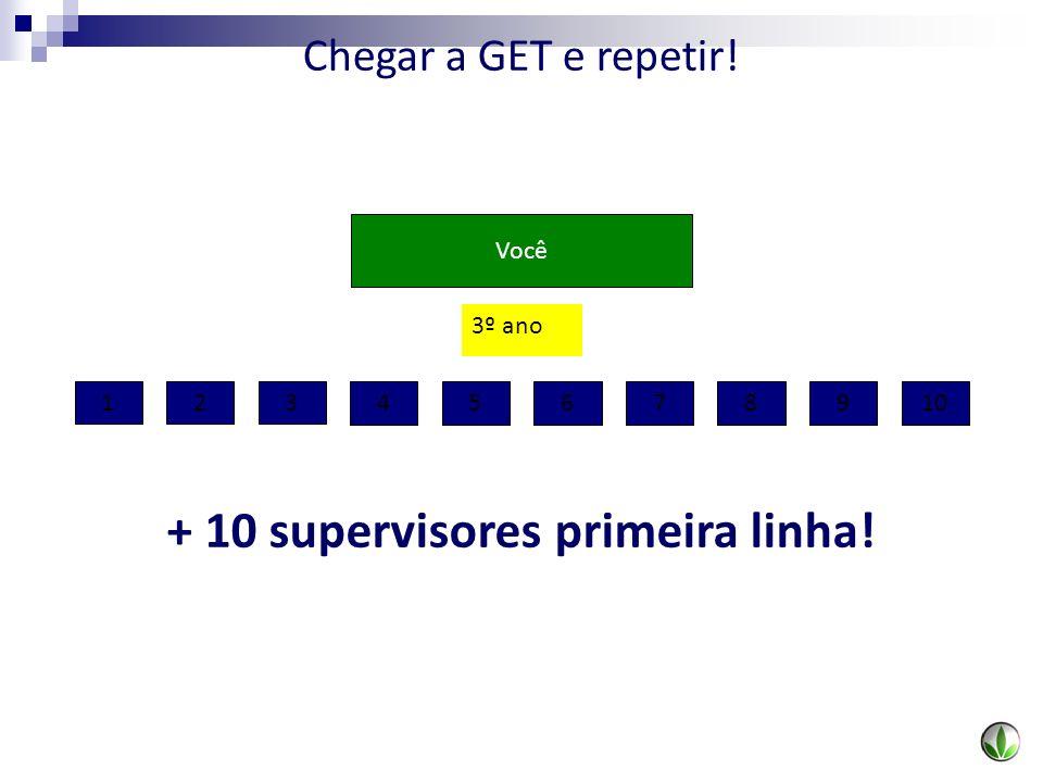 123 45678910 3º ano Você + 10 supervisores primeira linha!