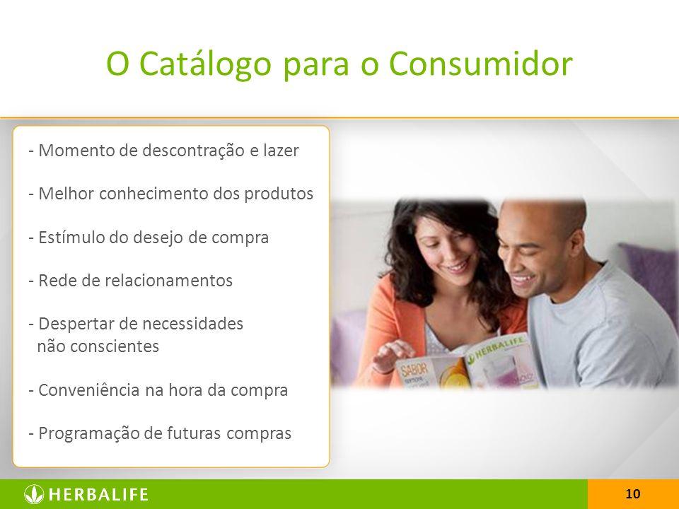 10 O Catálogo para o Consumidor - Momento de descontração e lazer - Melhor conhecimento dos produtos - Estímulo do desejo de compra - Rede de relacionamentos - Despertar de necessidades não conscientes - Conveniência na hora da compra - Programação de futuras compras